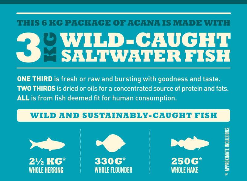 Acana Wild Coast Dry Dog Food (All Breeds & Sizes)