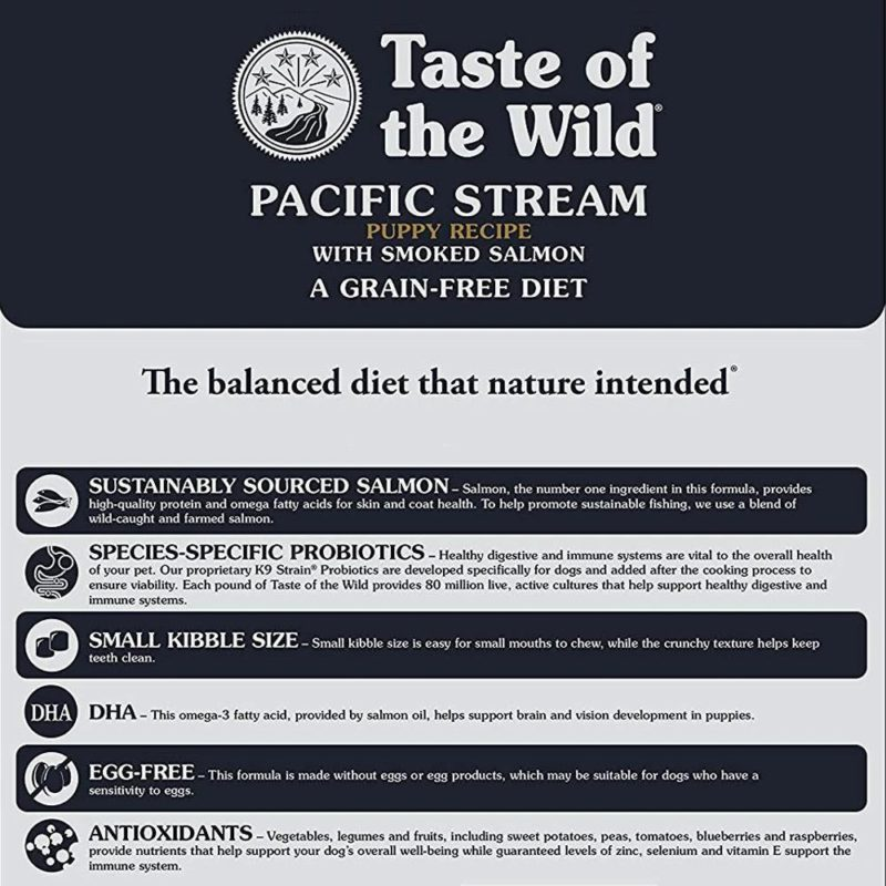 Taste of the Wild Pacific Stream Grain-Free Puppy Dry Dog Food (All Breeds)