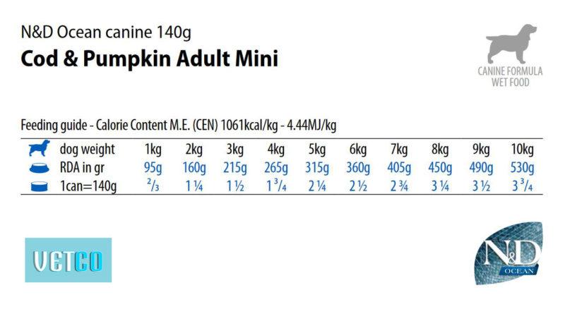 Farmina N&D Ocean Adult Wet Dog Food Cod & Pumpkin (Small & Mini Breeds), 140 gms 2