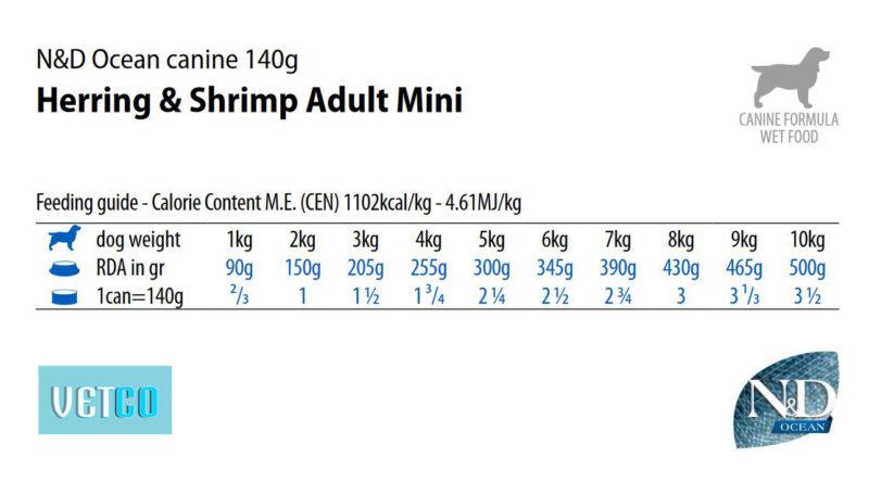 Farmina N&D Ocean Adult Wet Dog Food Herring & Shrimp (Small & Mini
