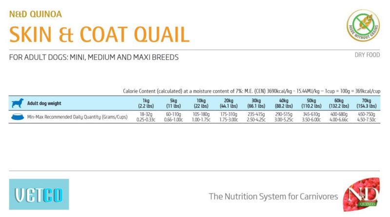 Farmina N&D Quinoa Skin & Coat Grain Free Quail Adult Dog Food (All Breeds)